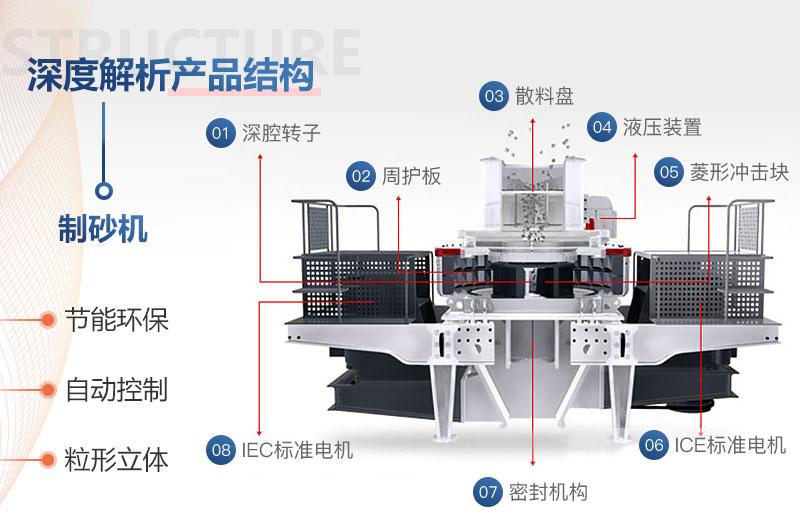 制砂機内部结构图